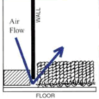 Under Door Vent Diagram