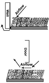 Air Filtration Diagram